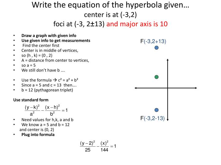Write the equation of the hyperbola given…