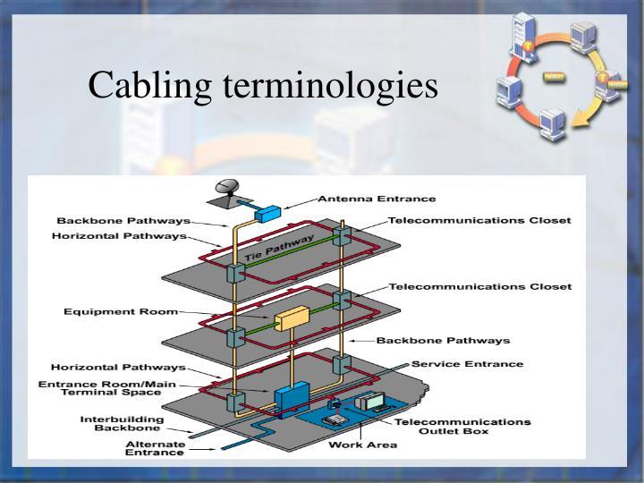 Cabling terminologies