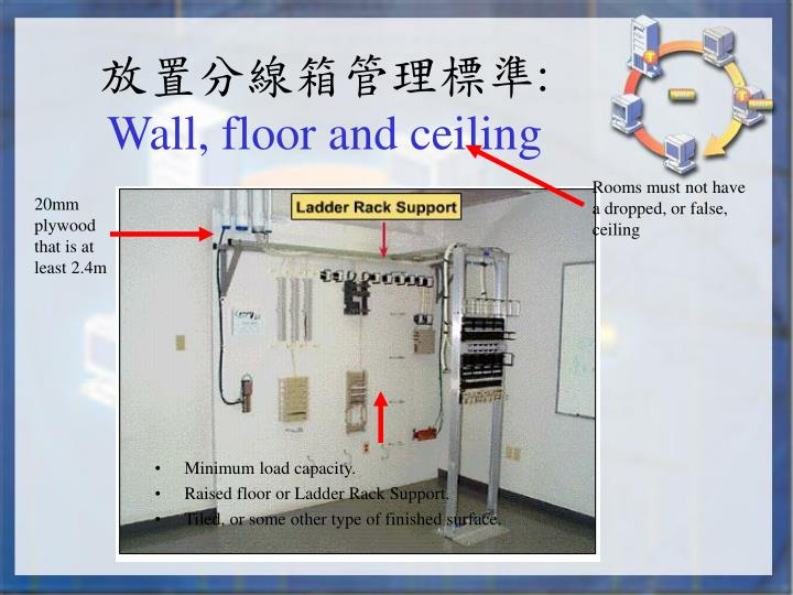 Rooms must not have a dropped, or false, ceiling