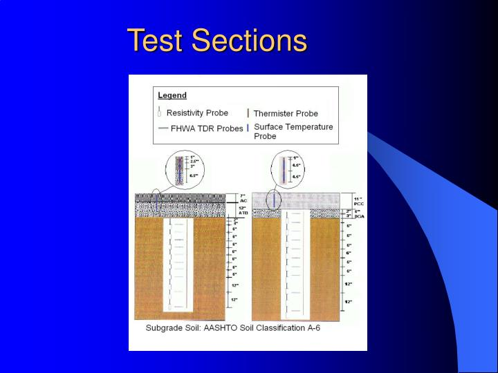 Test Sections