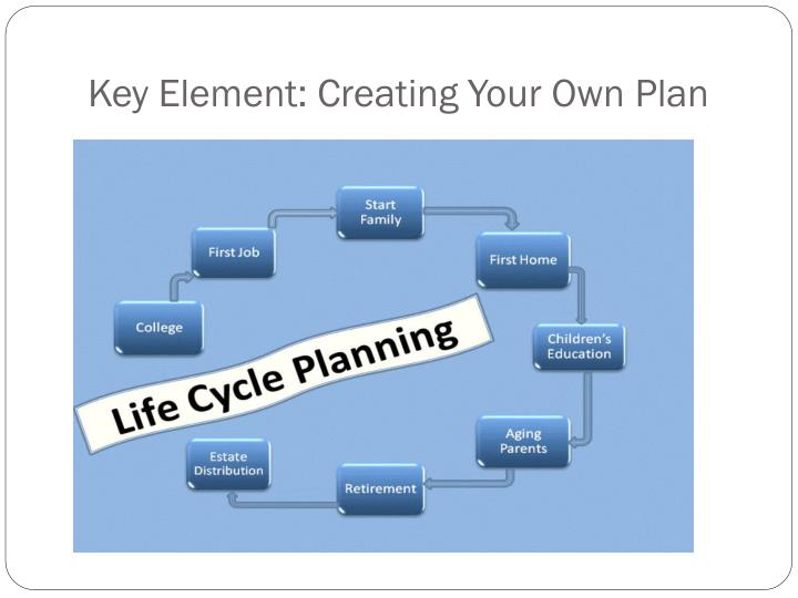 Key Element: Creating Your Own Plan