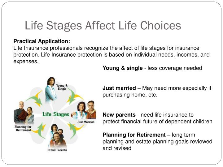 Life Stages Affect Life Choices