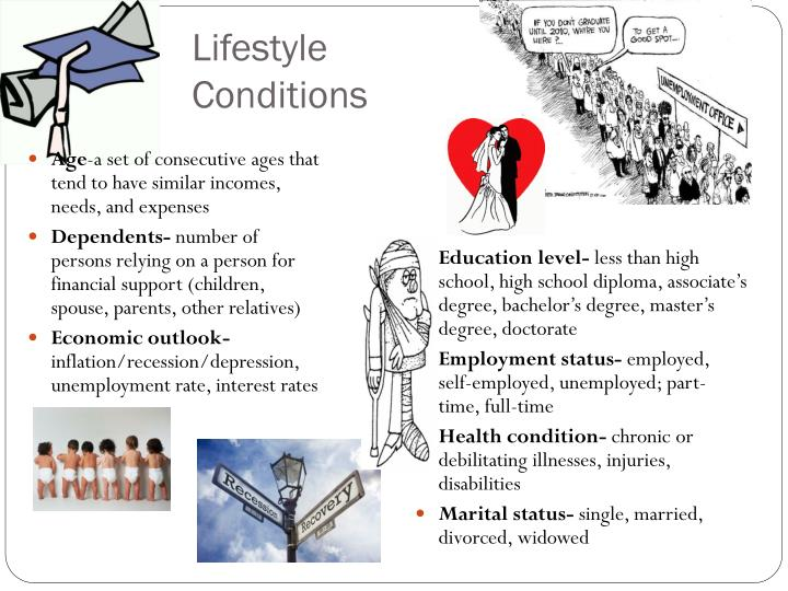 Lifestyle Conditions