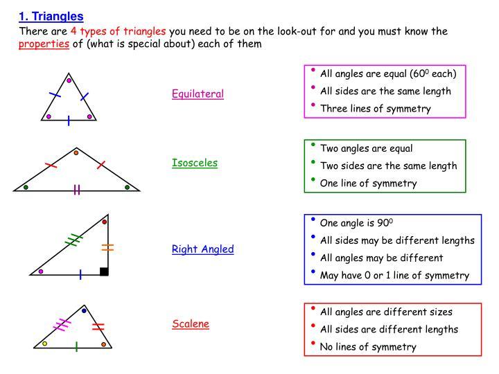 1. Triangles