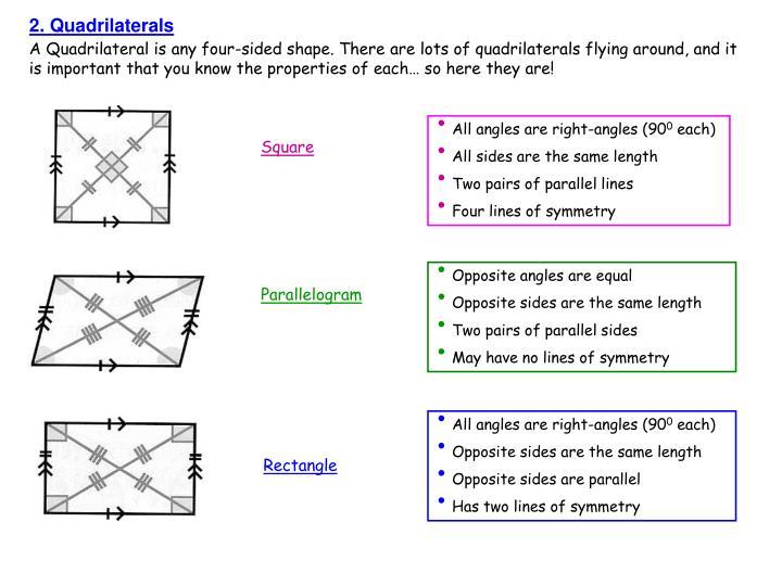 2. Quadrilaterals