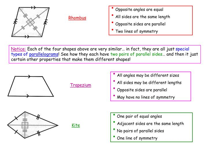 Opposite angles are equal