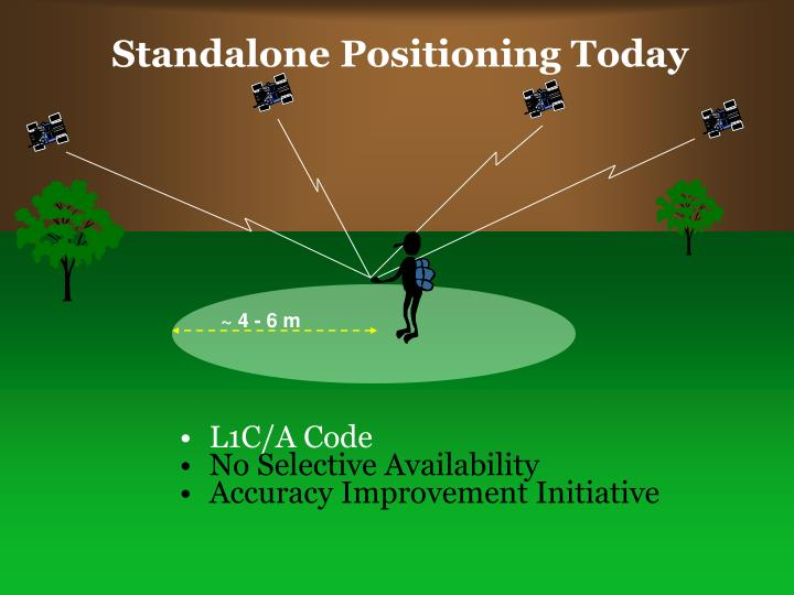 Standalone Positioning Today