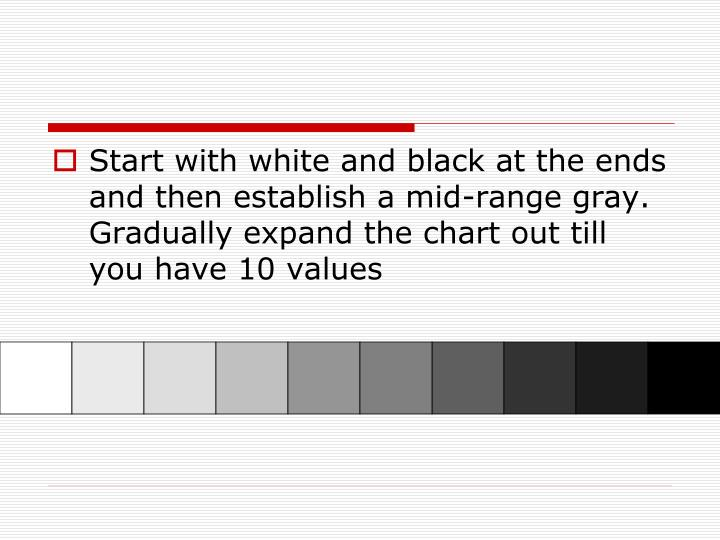 Start with white and black at the ends and then establish a mid-range gray. Gradually expand the chart out till you have 10 values