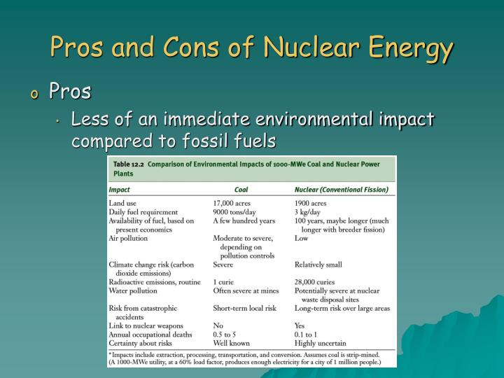 pros and cons of nuclear power in Cons of nuclear energy nuclear and radiation accidents – this is the biggest con for nuclear energy and has been repeated 3 times in the last 30 years in japan,russia and usa the fear of a repeat is so great that despite all the safety arrangements touted by the nuclear equipment operators and suppliers, nuclear energy faces an uncertain future.