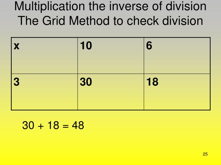 Multiplication the inverse of division