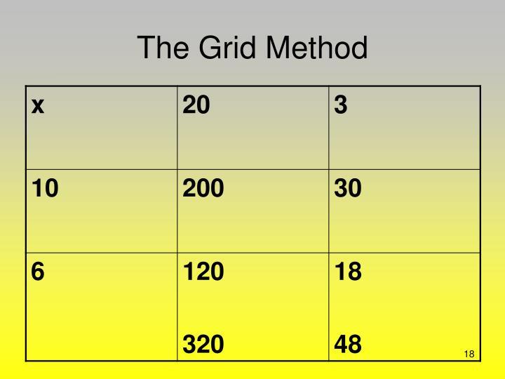 The Grid Method