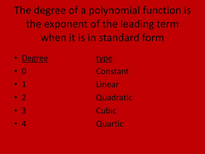 Ppt Properties Of Exponents Powerpoint Presentation Id6015851