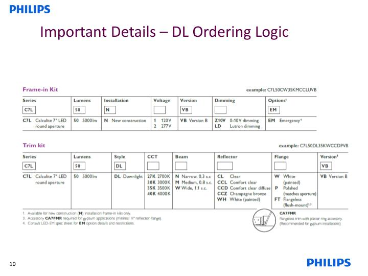 Important Details – DL Ordering Logic