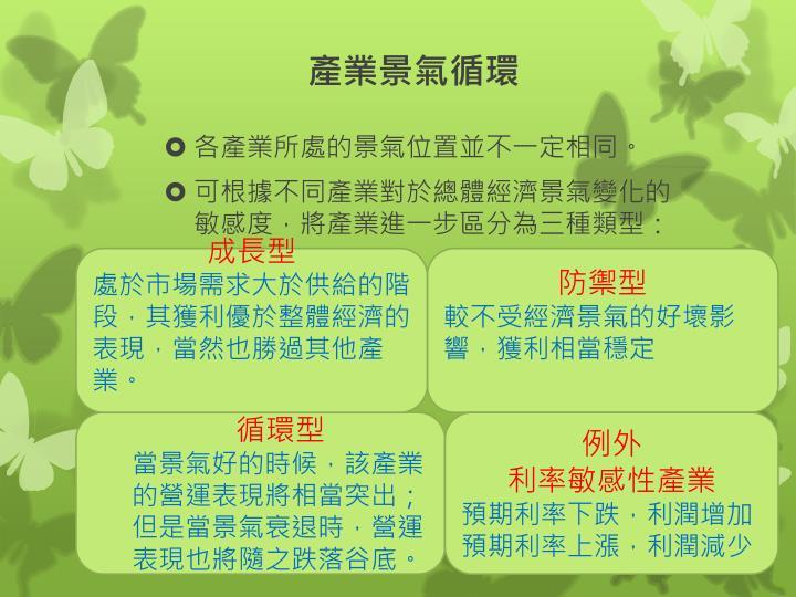產業景氣循環