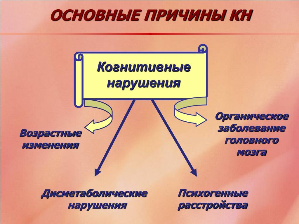 Основные нарушения в картинках