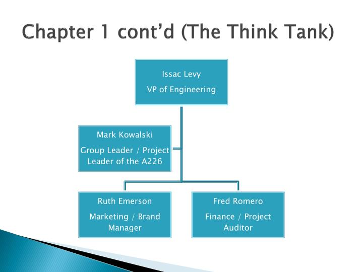 Chapter 1 cont'd (The Think Tank)