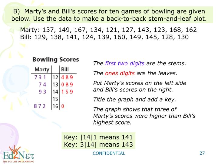 B)  Marty's and Bill's scores for ten games of bowling are given below. Use the data to make a back-to-back stem-and-leaf plot.