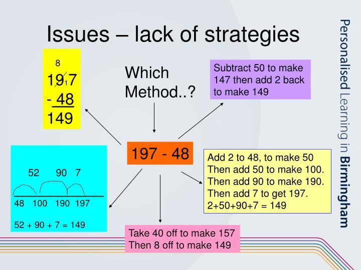 Issues – lack of strategies