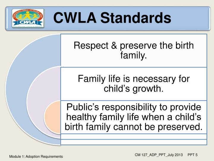 Module 1: Adoption Requirements