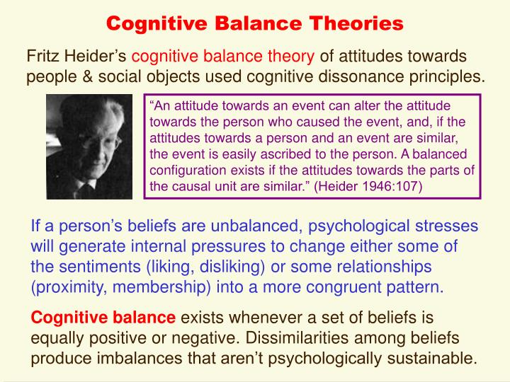 Cognitive balance theories