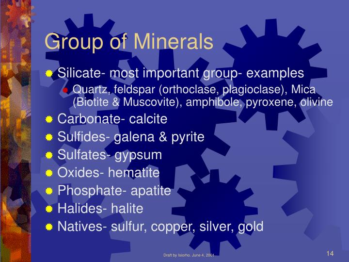 Group of Minerals