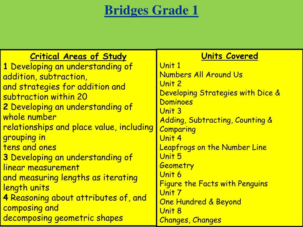 PPT - 1 st & 2 nd Grade Curriculum Night Agenda PowerPoint