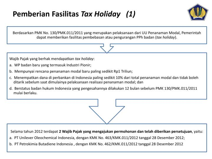 Pemberian fasilitas tax holiday 1