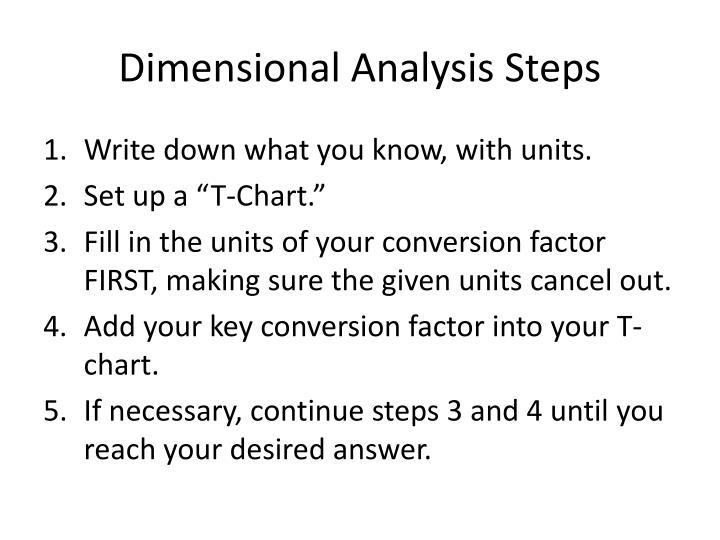 Dimensional Analysis Steps
