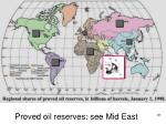 proved oil reserves see mid east