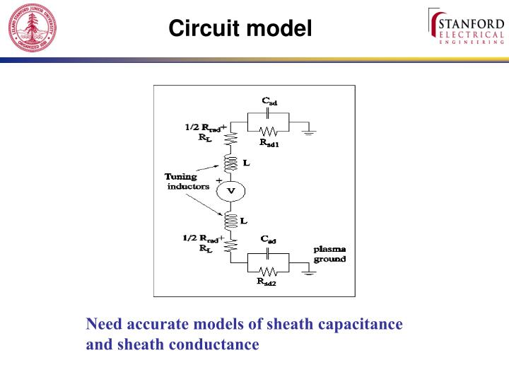 Circuit model