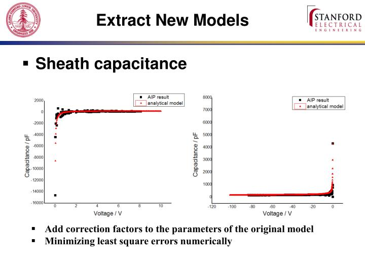 Extract New Models