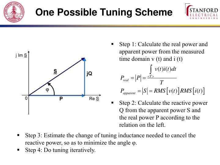One Possible Tuning Scheme