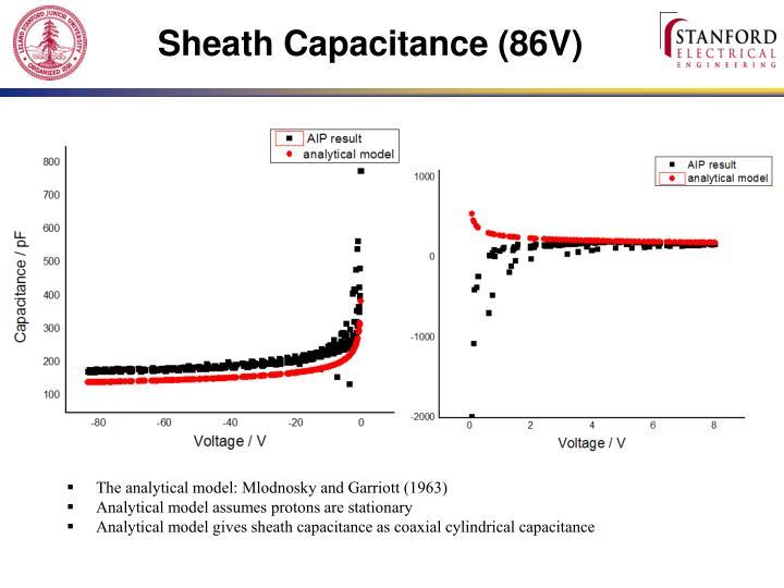 Sheath Capacitance (86V)