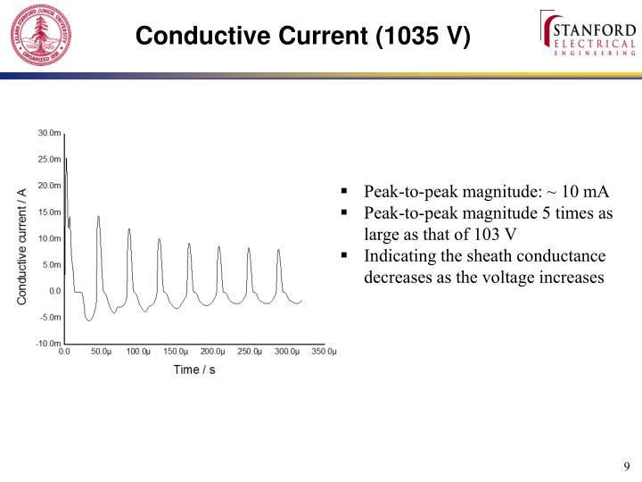 Conductive Current (1035 V)