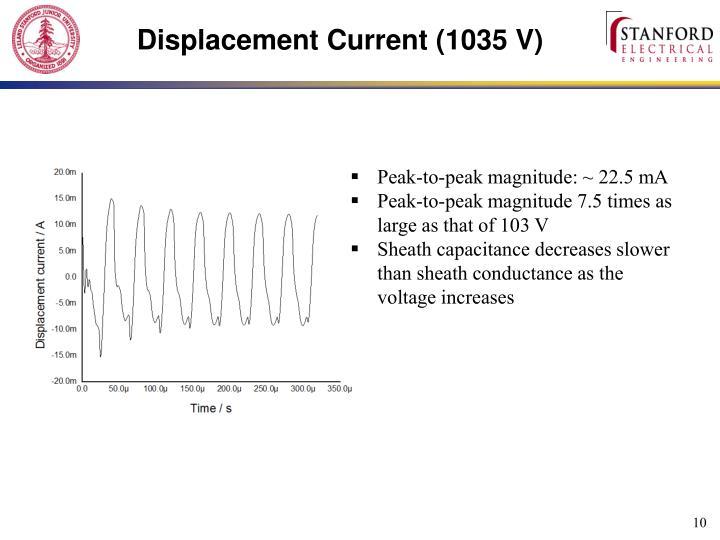 Displacement Current (1035 V)