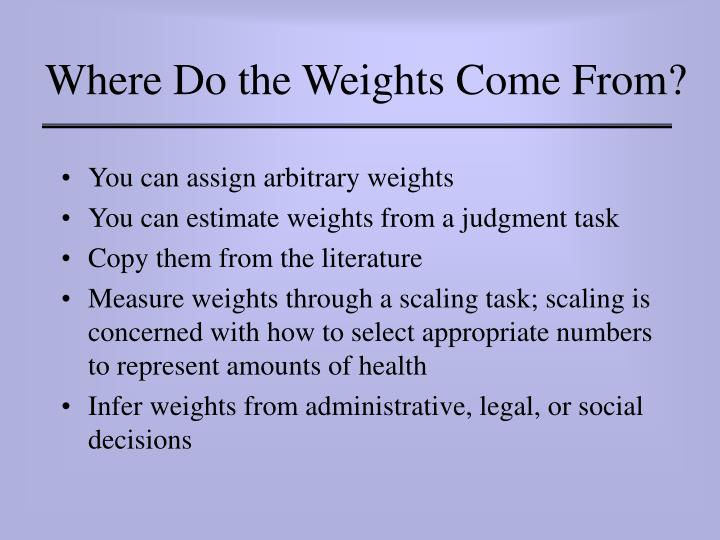 Where do the weights come from