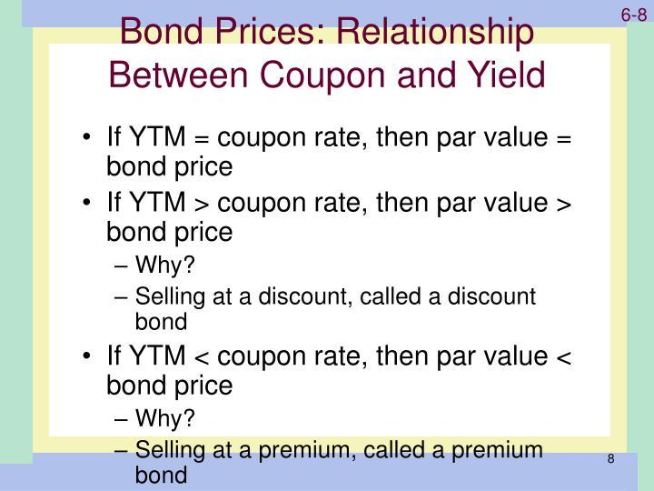Bond Prices: Relationship