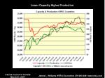 lower capacity higher production