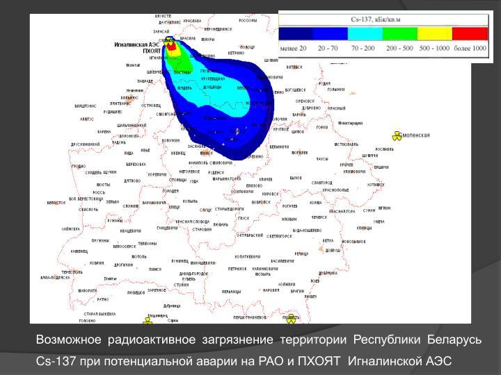 Возможное радиоактивное загрязнение территории Республики Беларусь   С