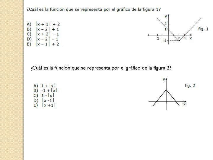 ¿Cuál es la función que se representa por el gráfico de la figura 2?