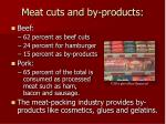 meat cuts and by products
