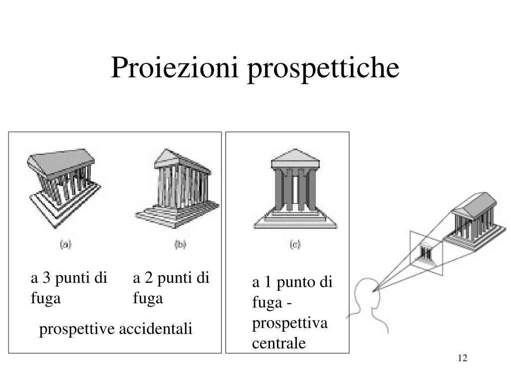Prospettiva Centrale E Accidentale ppt - le proiezioni e la prospettiva powerpoint presentation