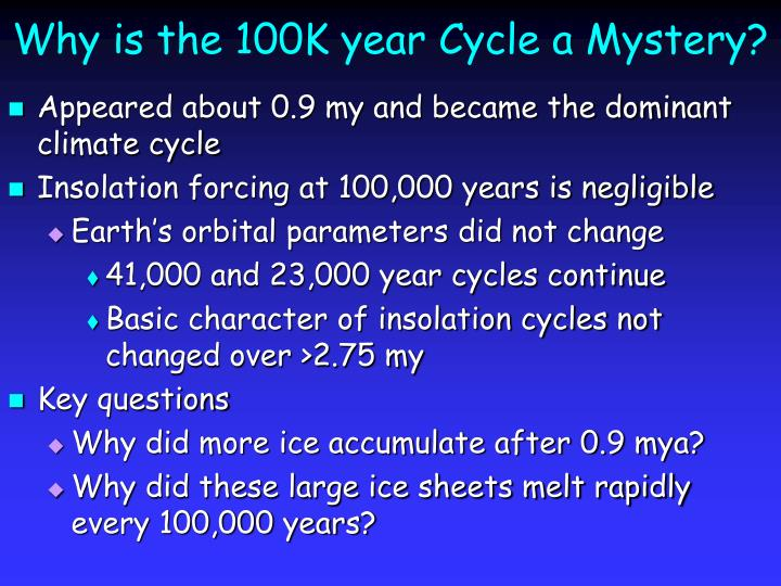 Why is the 100K year Cycle a Mystery?