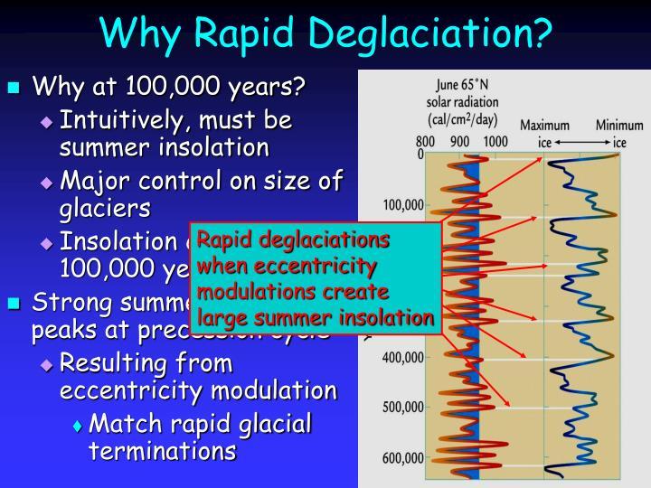 Why Rapid Deglaciation?