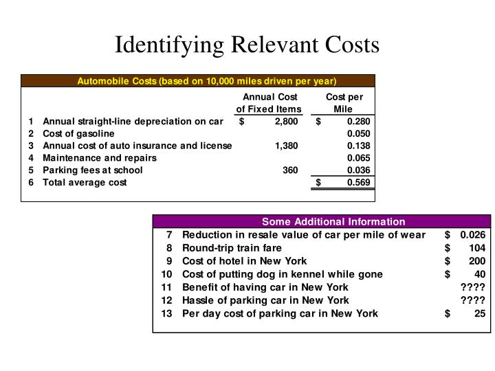 relevant information for decision making pdf