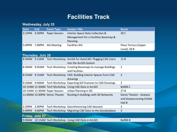 Facilities Track