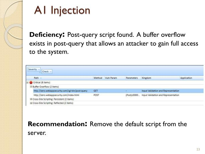 A1 Injection