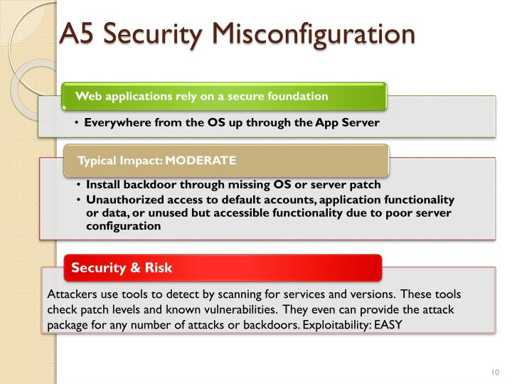 Web applications rely on a secure foundation