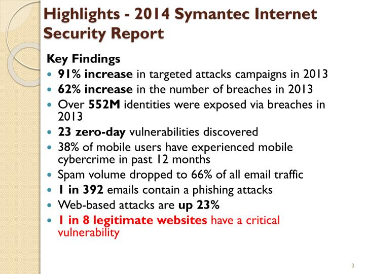 Highlights 2014 symantec internet security report