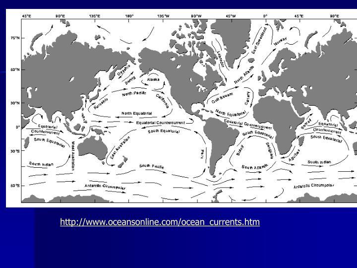 Http://www.oceansonline.com/ocean_currents.htm